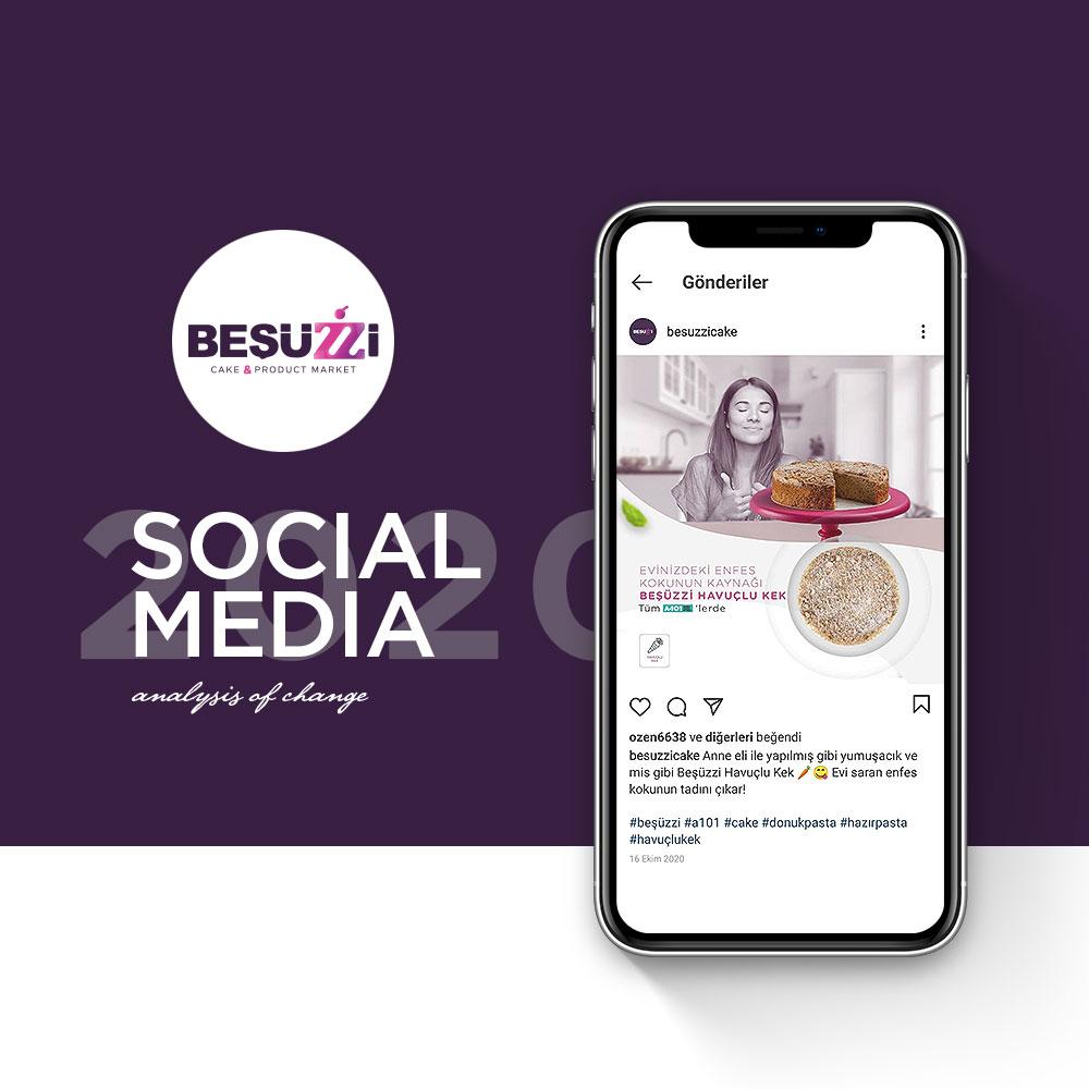 BEŞÜZZİ - Sosyal Medya Yönetimi